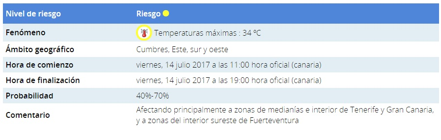 aviso calor 13 julio