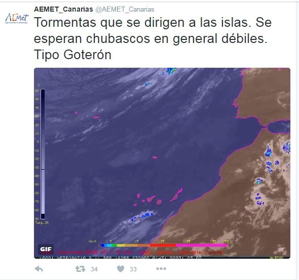prevision tormentas