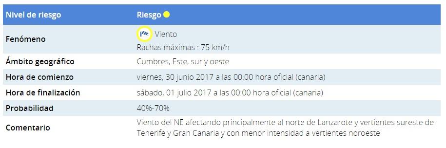 vientos aviso junio 2017