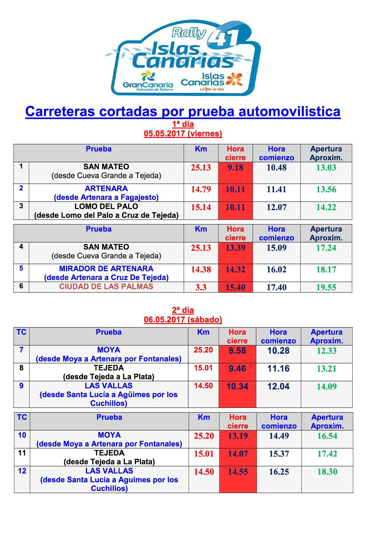 CORTES CARRETERA RALLYE ISLAS CANARIAS 5 Y 6 DE MAYO 2017