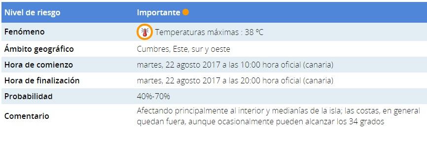 aviso naranja calor 22 agosto 2017