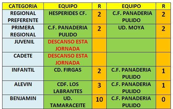 partidos de la jornada diciembre 2015